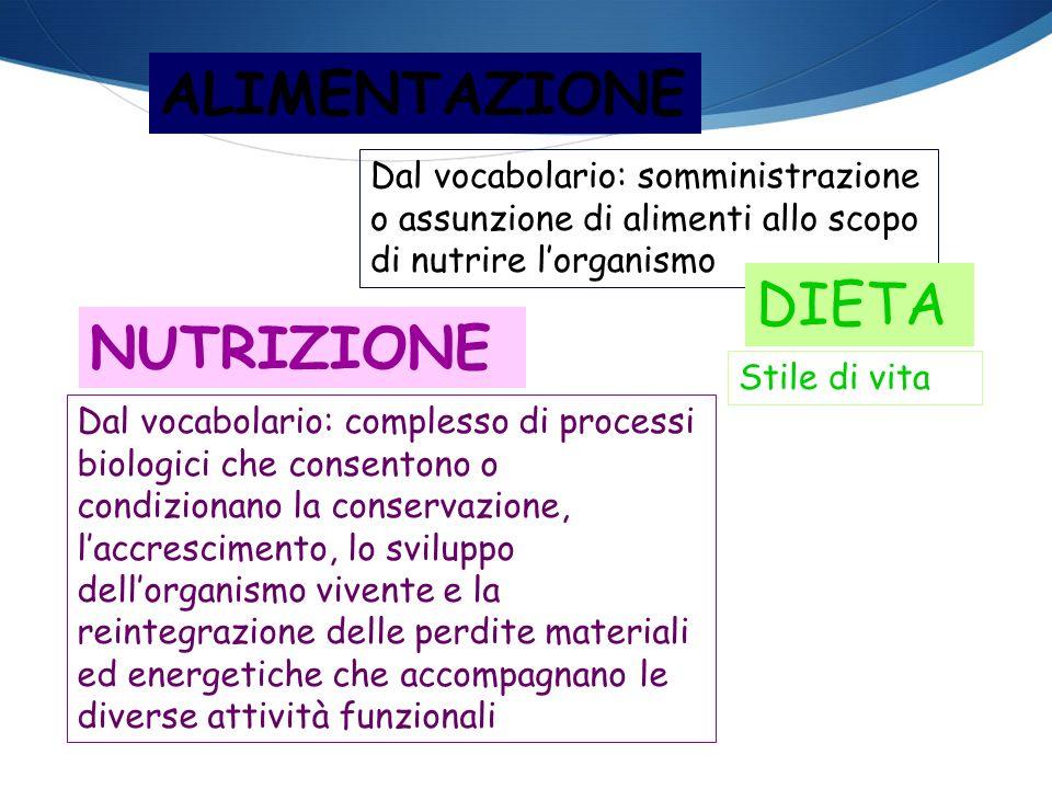 ALIMENTAZIONE DIETA NUTRIZIONE
