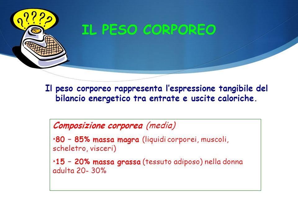 IL PESO CORPOREO Il peso corporeo rappresenta l'espressione tangibile del bilancio energetico tra entrate e uscite caloriche.