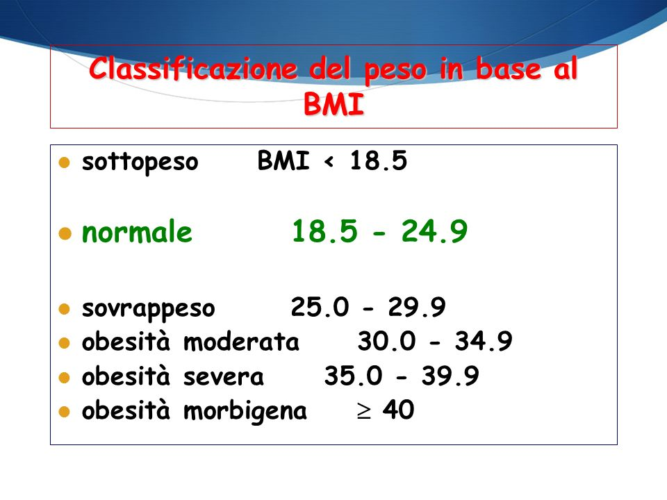 Classificazione del peso in base al BMI