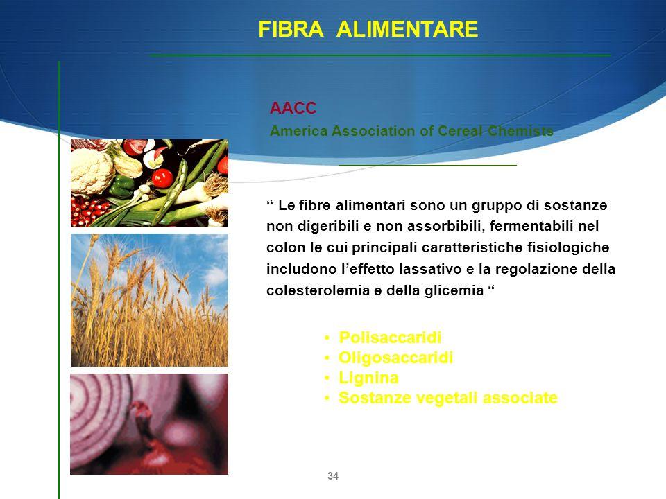 FIBRA ALIMENTARE AACC Polisaccaridi Oligosaccaridi Lignina