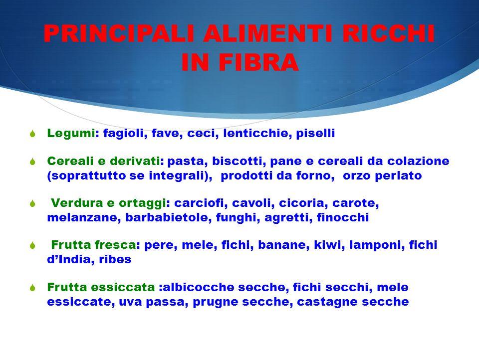 PRINCIPALI ALIMENTI RICCHI IN FIBRA
