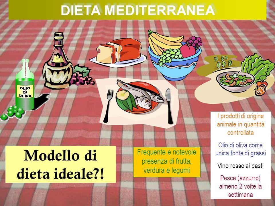 Modello di dieta ideale !