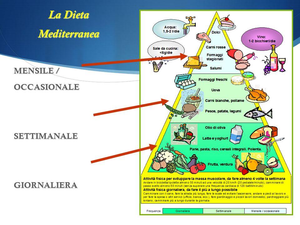 La Dieta Mediterranea MENSILE / OCCASIONALE SETTIMANALE GIORNALIERA
