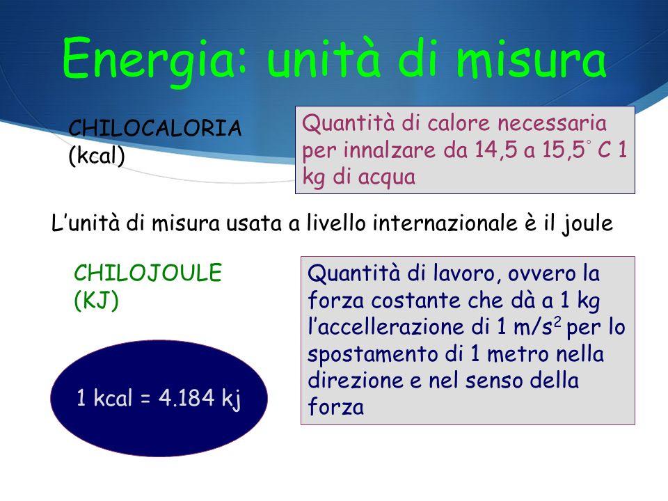 Energia: unità di misura