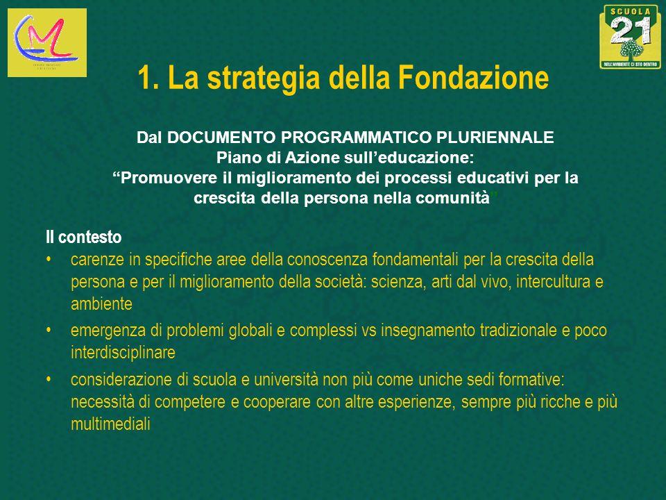 1. La strategia della Fondazione