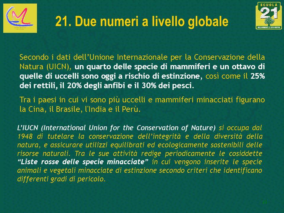 21. Due numeri a livello globale