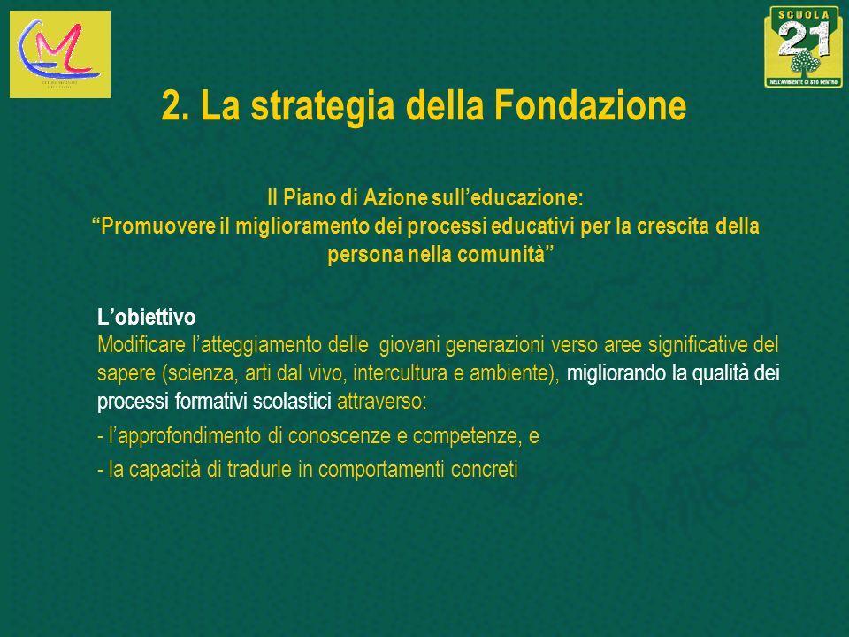 2. La strategia della Fondazione