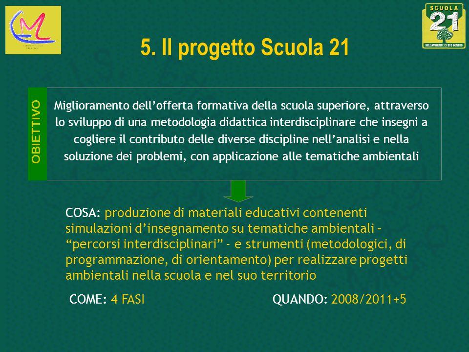 5. Il progetto Scuola 21 OBIETTIVO.