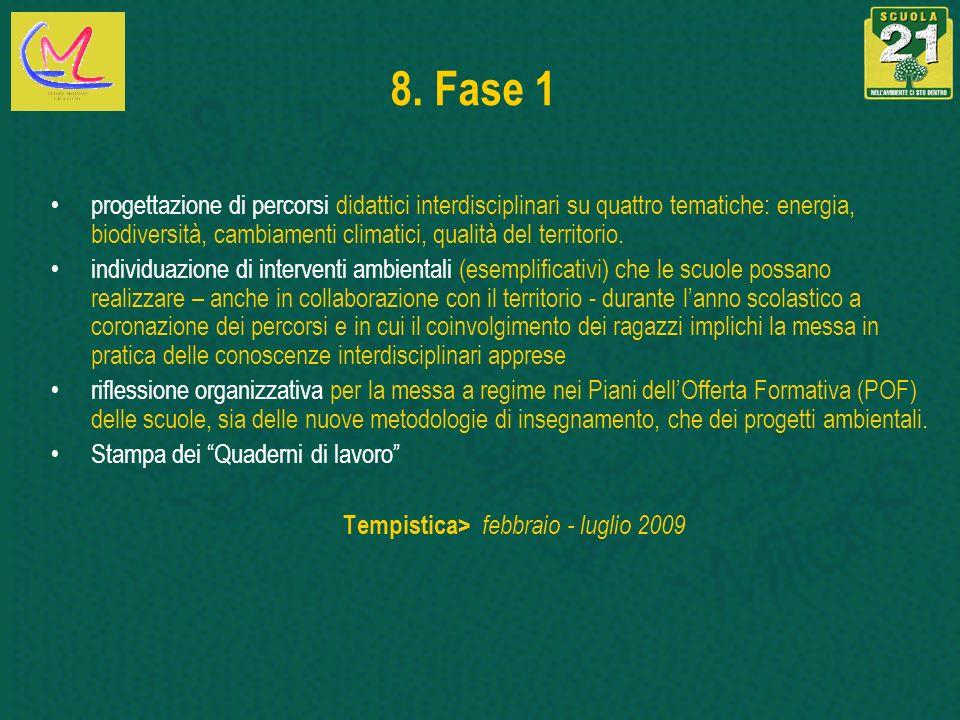 Tempistica> febbraio - luglio 2009