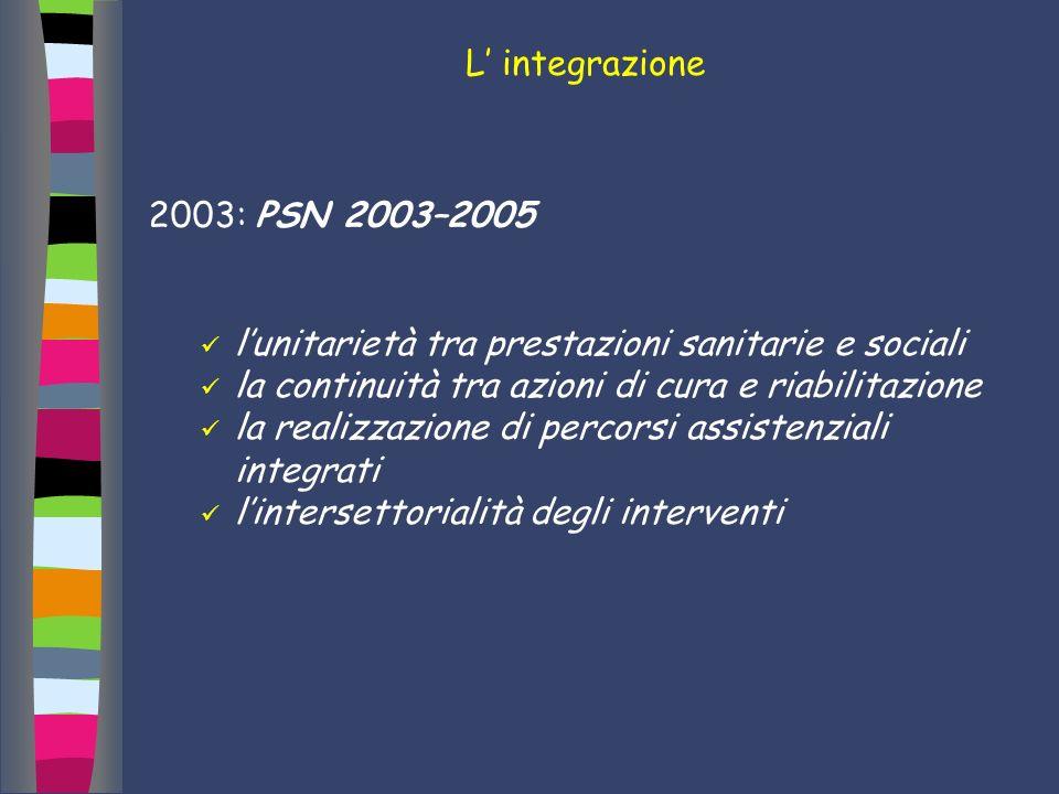 L' integrazione 2003: PSN 2003–2005. l'unitarietà tra prestazioni sanitarie e sociali. la continuità tra azioni di cura e riabilitazione.