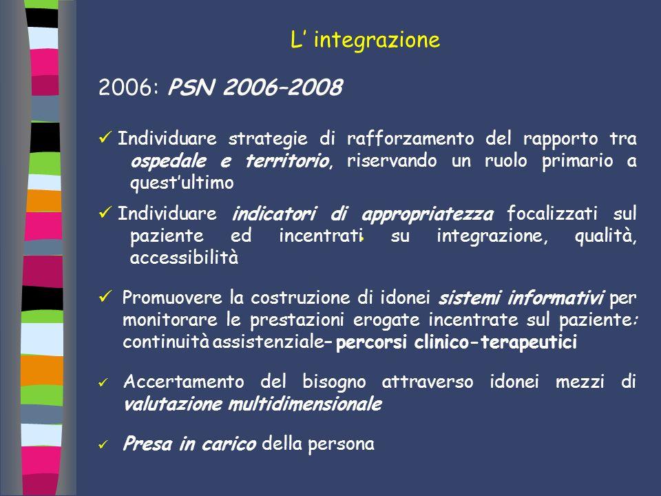 L' integrazione 2006: PSN 2006–2008.