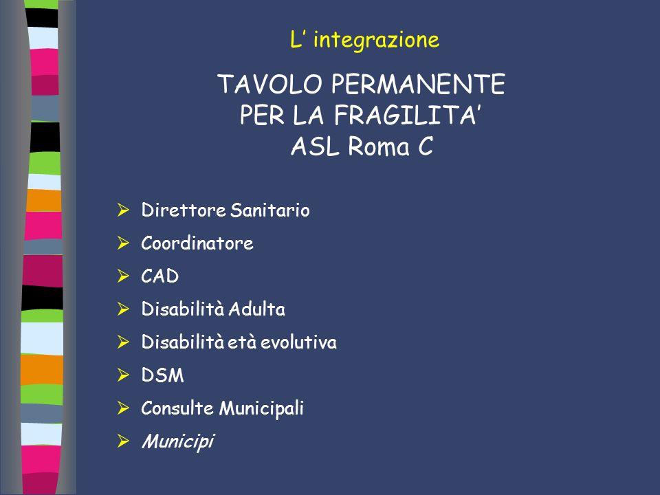 TAVOLO PERMANENTE PER LA FRAGILITA' ASL Roma C L' integrazione