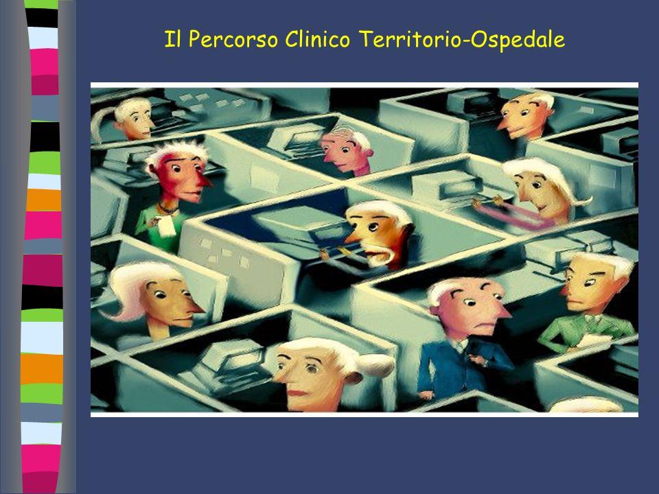 Il Percorso Clinico Territorio-Ospedale