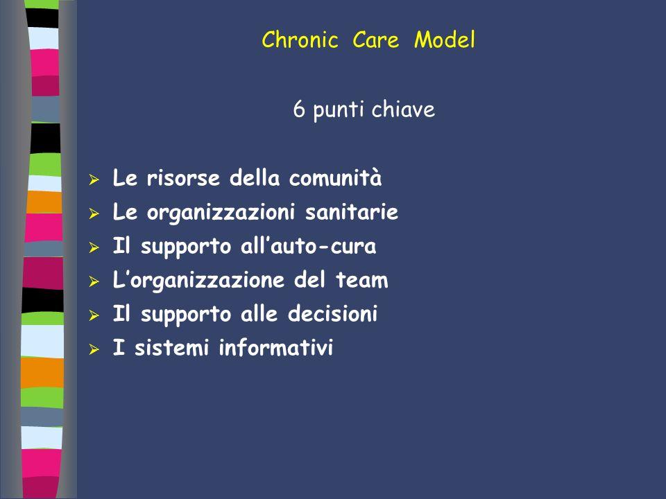 Chronic Care Model 6 punti chiave. Le risorse della comunità. Le organizzazioni sanitarie. Il supporto all'auto-cura.