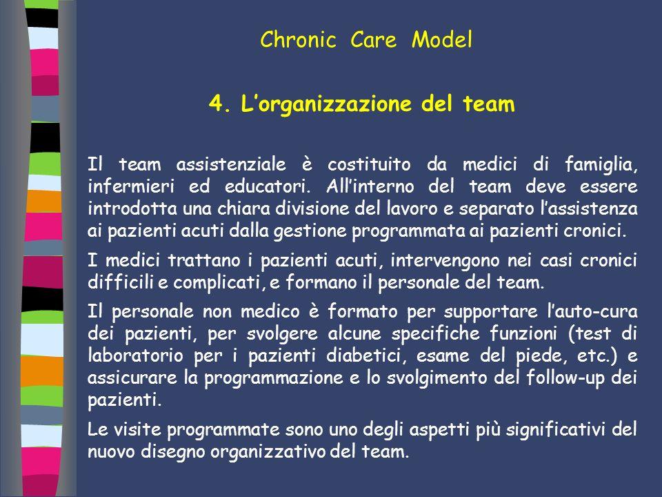 4. L'organizzazione del team