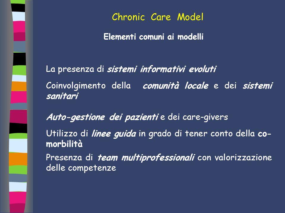 Elementi comuni ai modelli