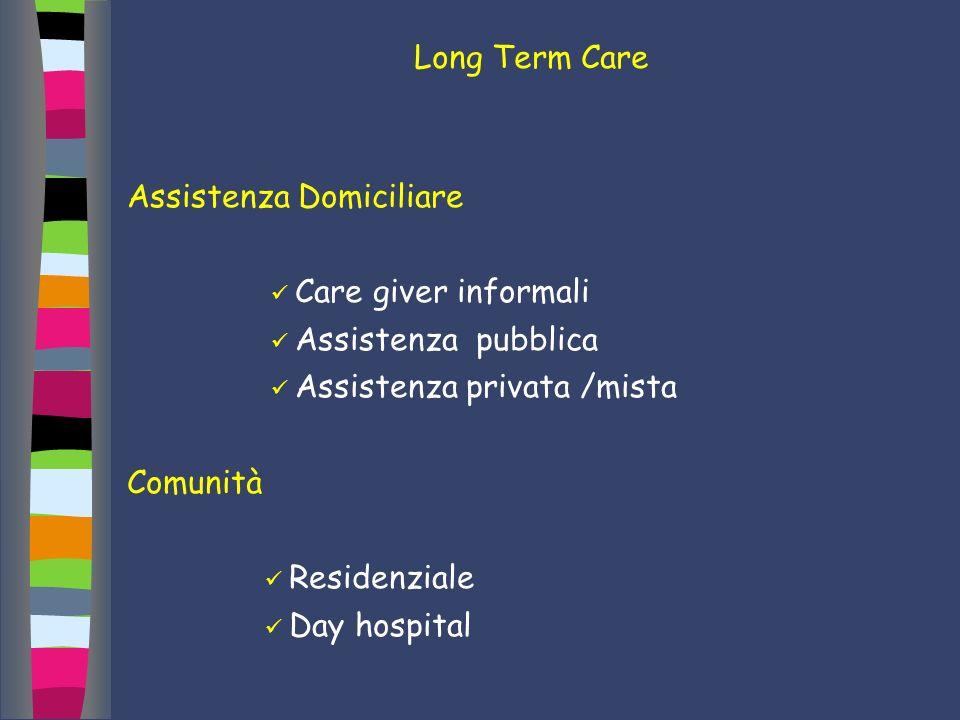Long Term Care Assistenza Domiciliare. Care giver informali. Assistenza pubblica. Assistenza privata /mista.