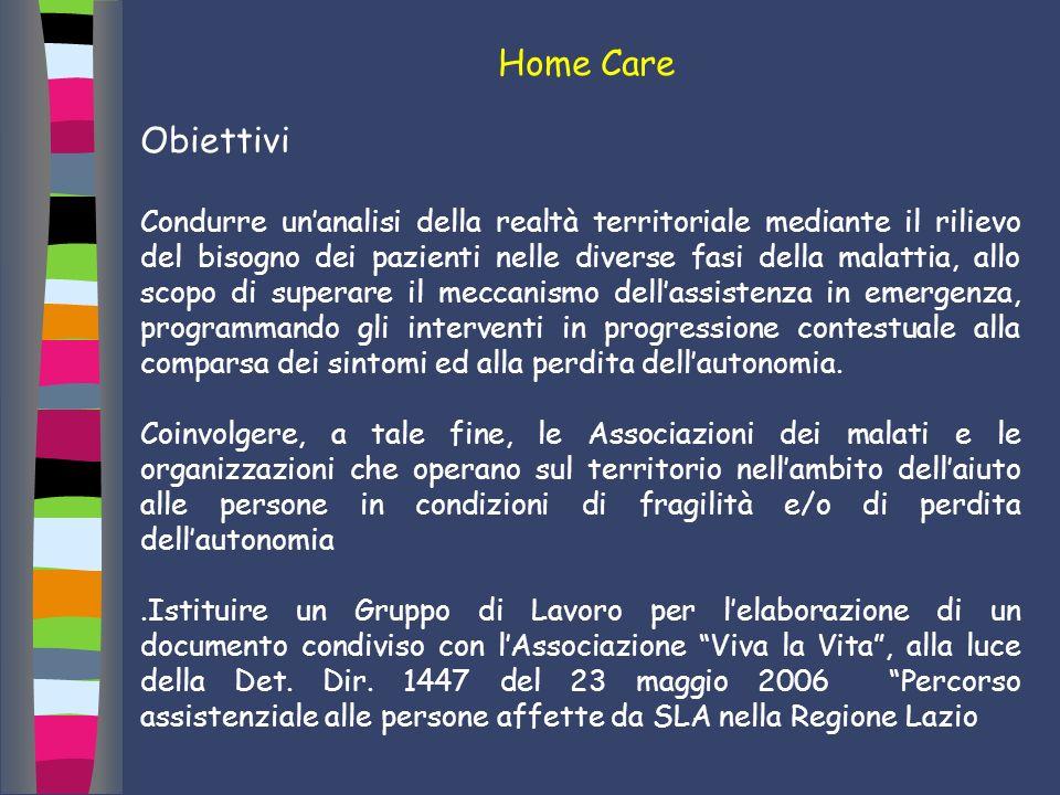 Home Care Obiettivi.