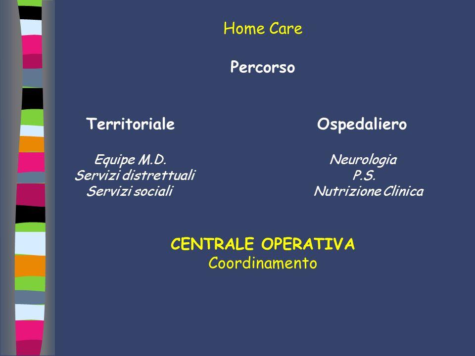 Territoriale Ospedaliero