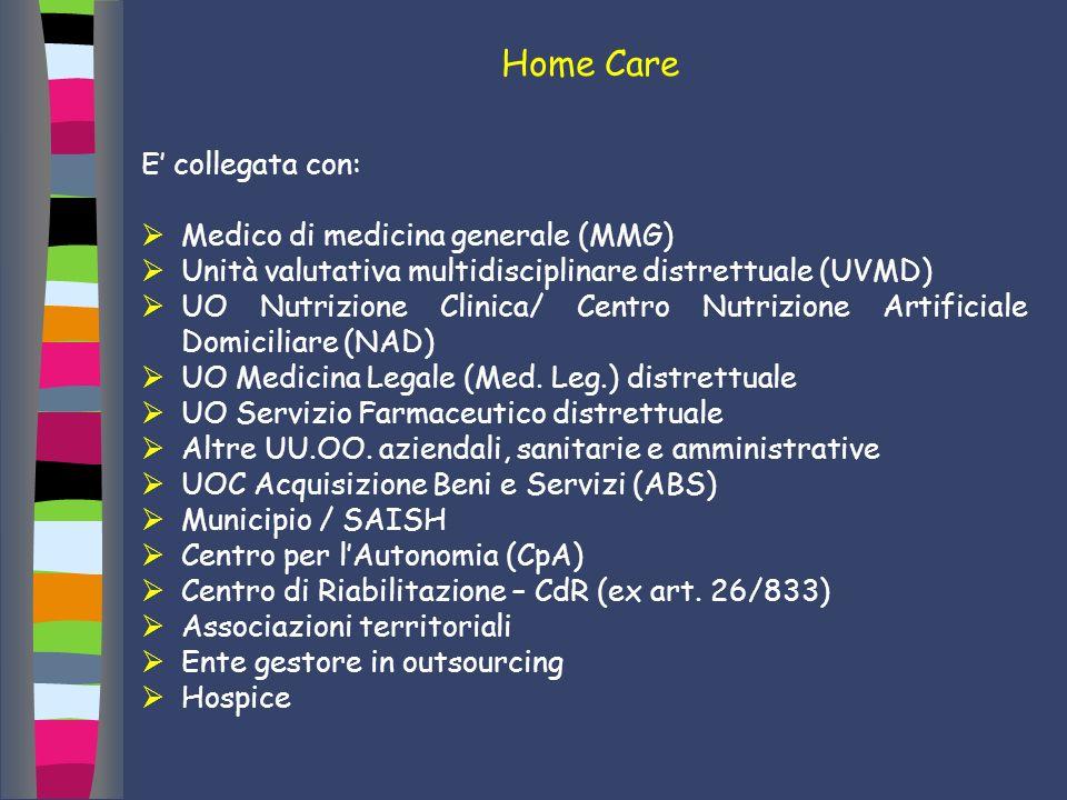 Home Care E' collegata con: Medico di medicina generale (MMG)