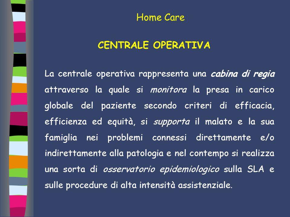 Home Care CENTRALE OPERATIVA