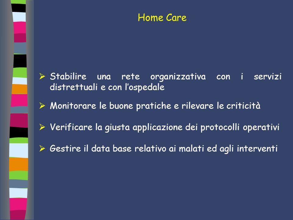 Home Care Stabilire una rete organizzativa con i servizi distrettuali e con l'ospedale. Monitorare le buone pratiche e rilevare le criticità.