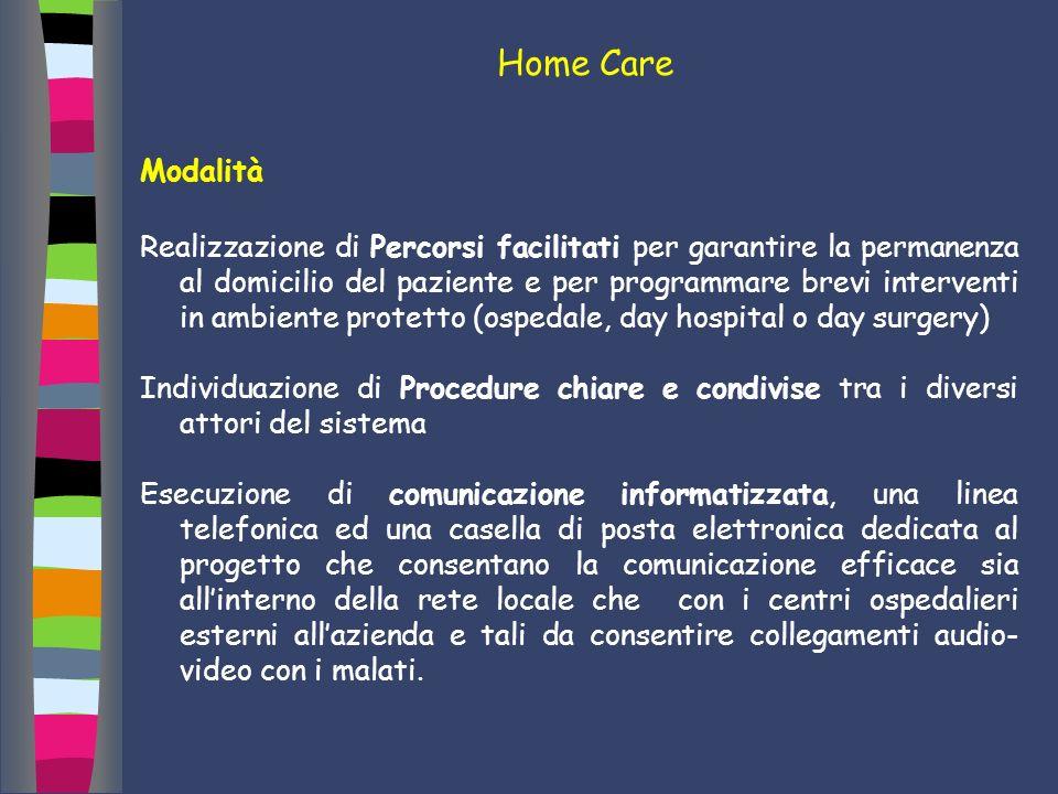 Home Care Modalità.