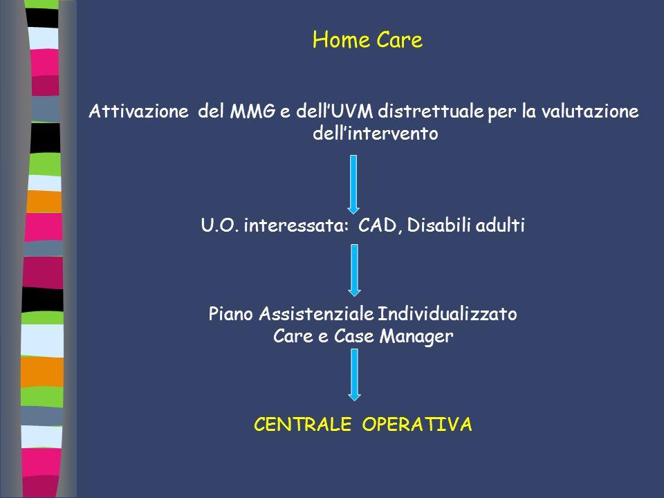 Home Care Attivazione del MMG e dell'UVM distrettuale per la valutazione dell'intervento. U.O. interessata: CAD, Disabili adulti.