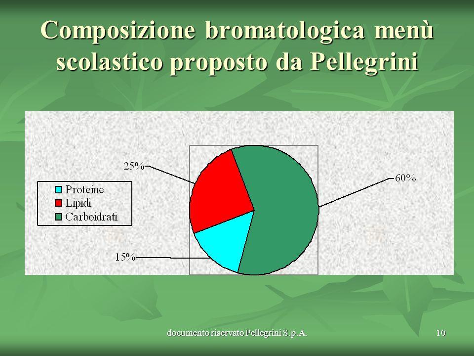 Composizione bromatologica menù scolastico proposto da Pellegrini
