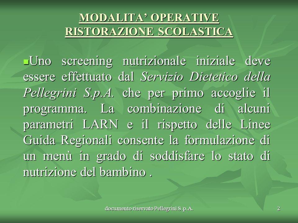 MODALITA' OPERATIVE RISTORAZIONE SCOLASTICA