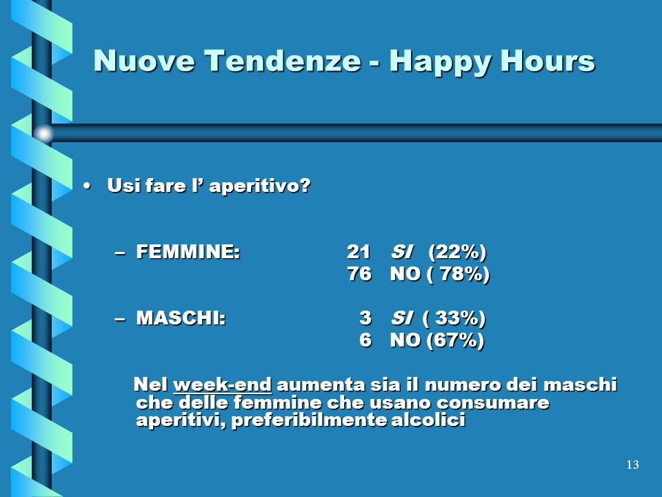 Nuove Tendenze - Happy Hours