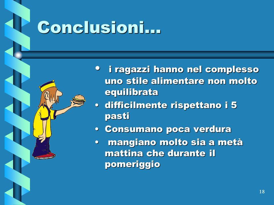 Conclusioni… i ragazzi hanno nel complesso uno stile alimentare non molto equilibrata. difficilmente rispettano i 5 pasti.