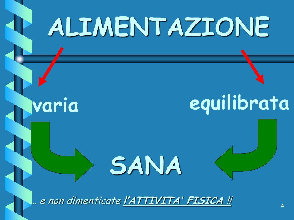 ALIMENTAZIONE SANA equilibrata varia