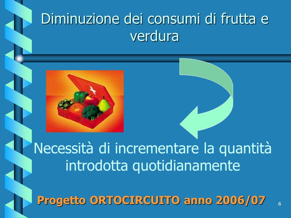 Diminuzione dei consumi di frutta e verdura