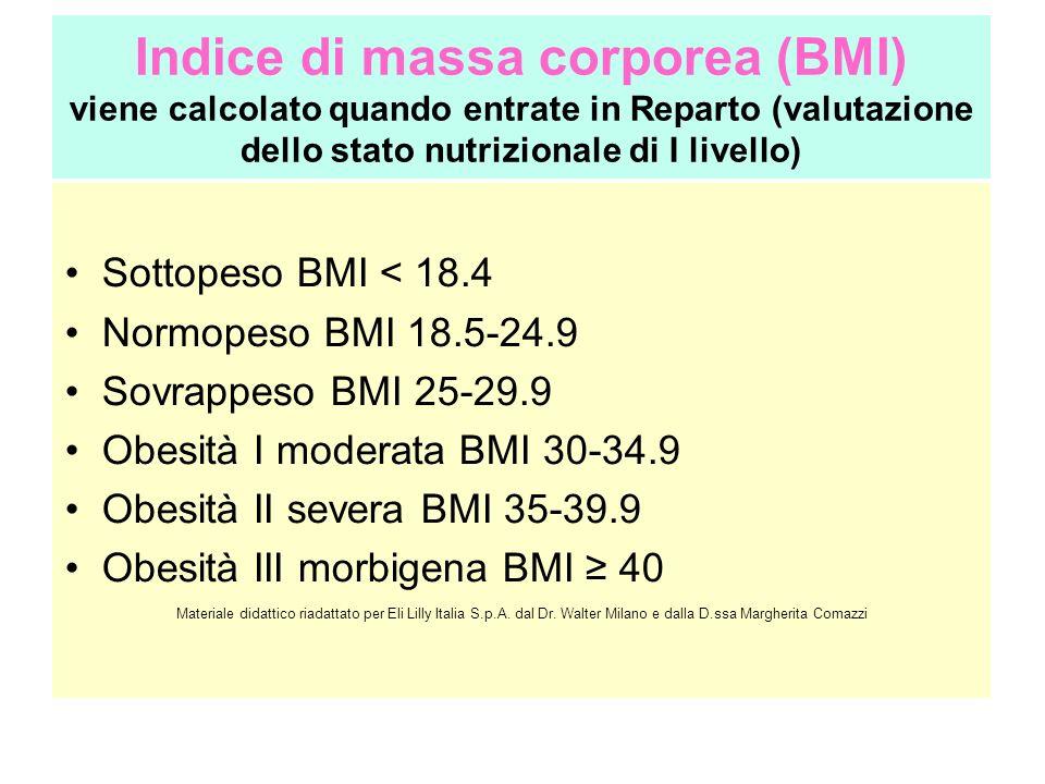 Indice di massa corporea (BMI) viene calcolato quando entrate in Reparto (valutazione dello stato nutrizionale di I livello)