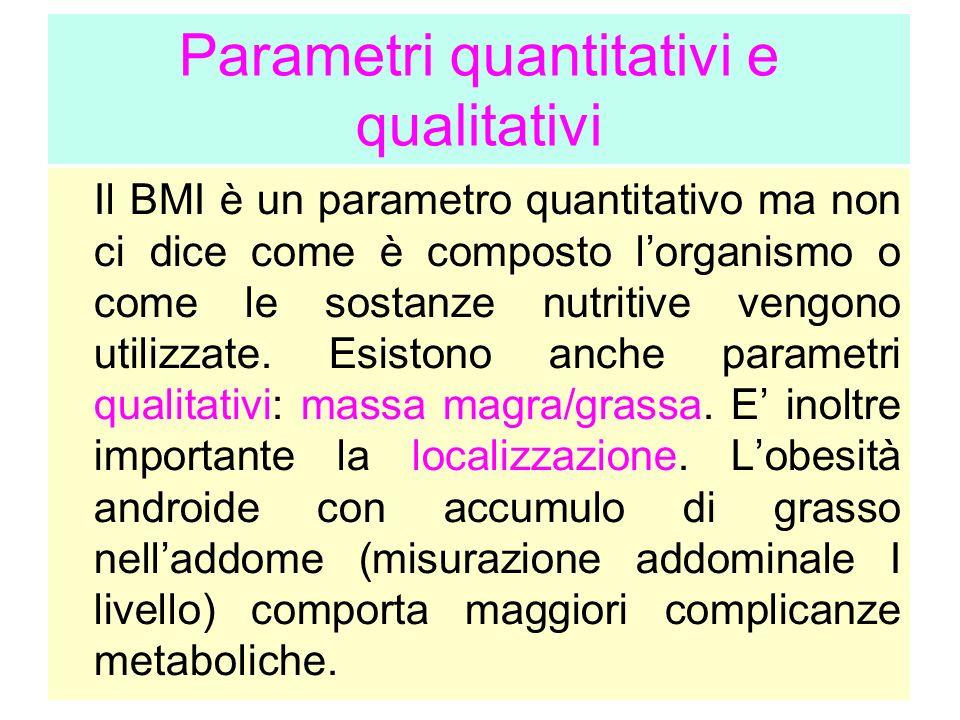 Parametri quantitativi e qualitativi