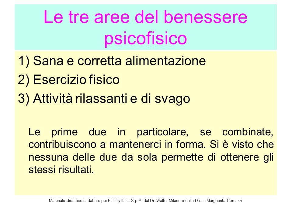 Le tre aree del benessere psicofisico