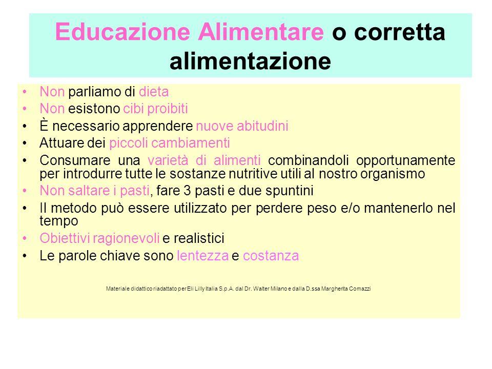 Educazione Alimentare o corretta alimentazione
