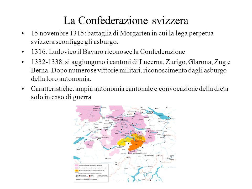 La Confederazione svizzera