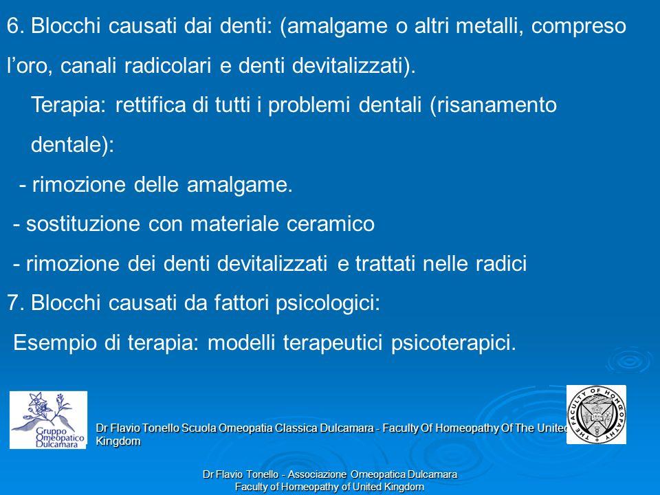 Terapia: rettifica di tutti i problemi dentali (risanamento dentale):