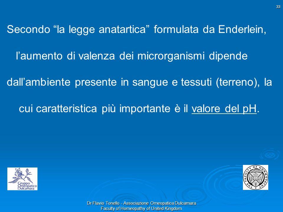 Secondo la legge anatartica formulata da Enderlein,