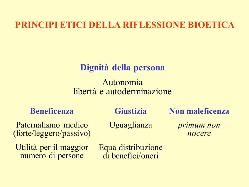 PRINCIPI ETICI DELLA RIFLESSIONE BIOETICA