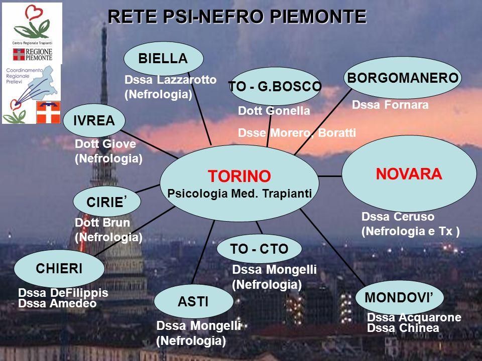Psicologia Med. Trapianti RETE PSI-NEFRO PIEMONTE