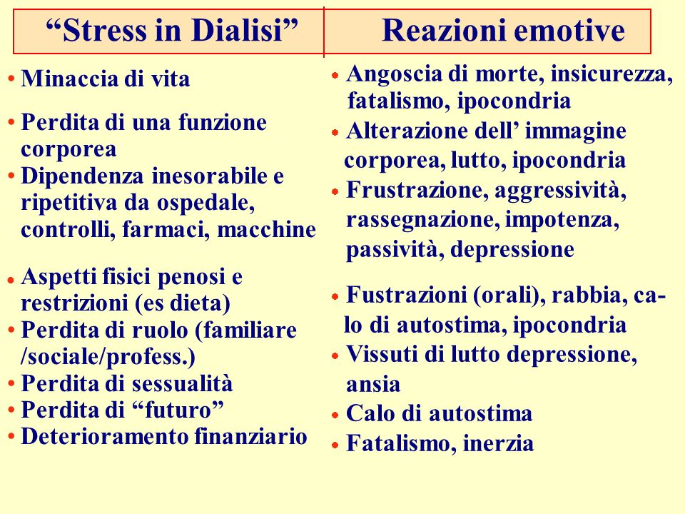 Stress in Dialisi Reazioni emotive