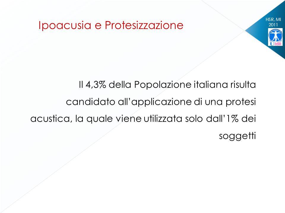 Ipoacusia e Protesizzazione