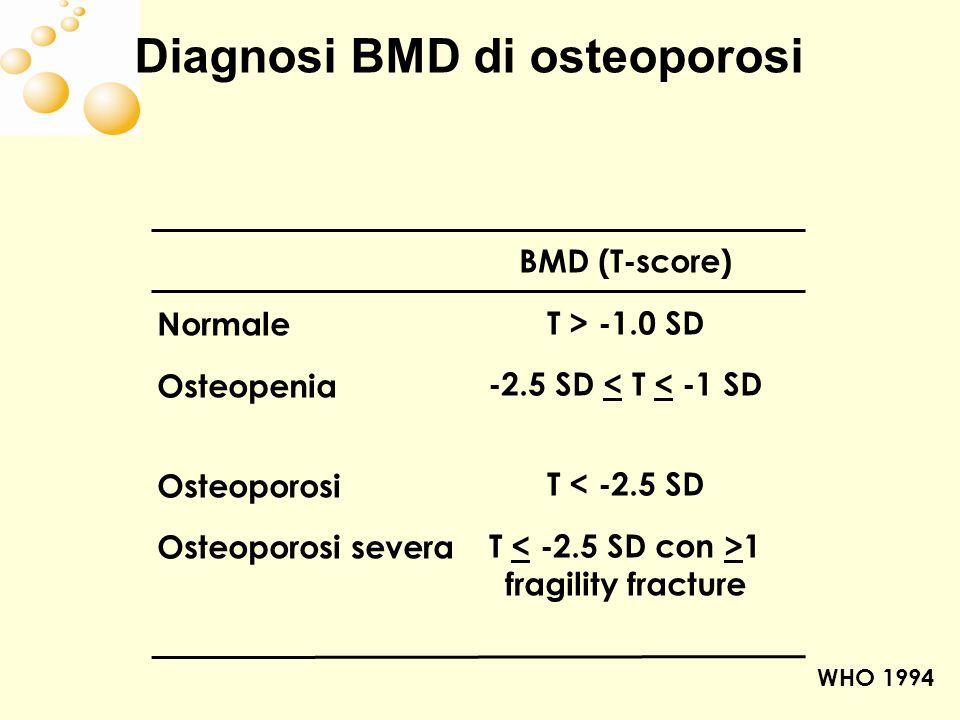 Diagnosi BMD di osteoporosi
