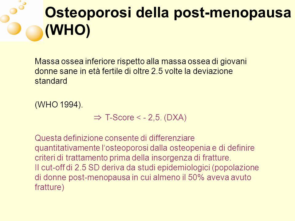 Osteoporosi della post-menopausa (WHO)