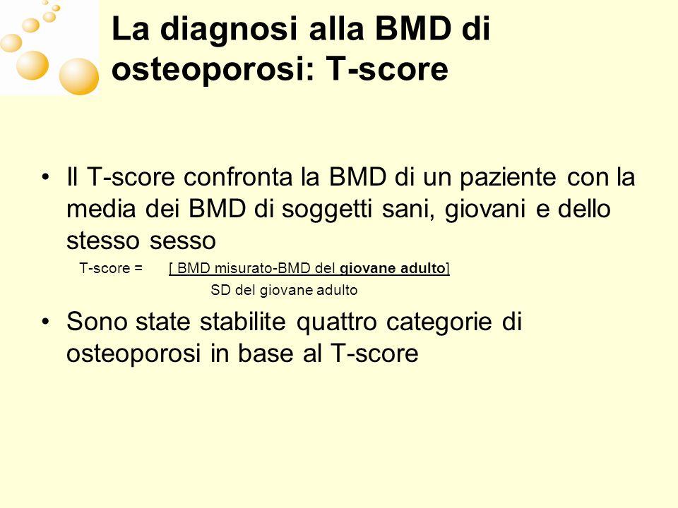 La diagnosi alla BMD di osteoporosi: T-score