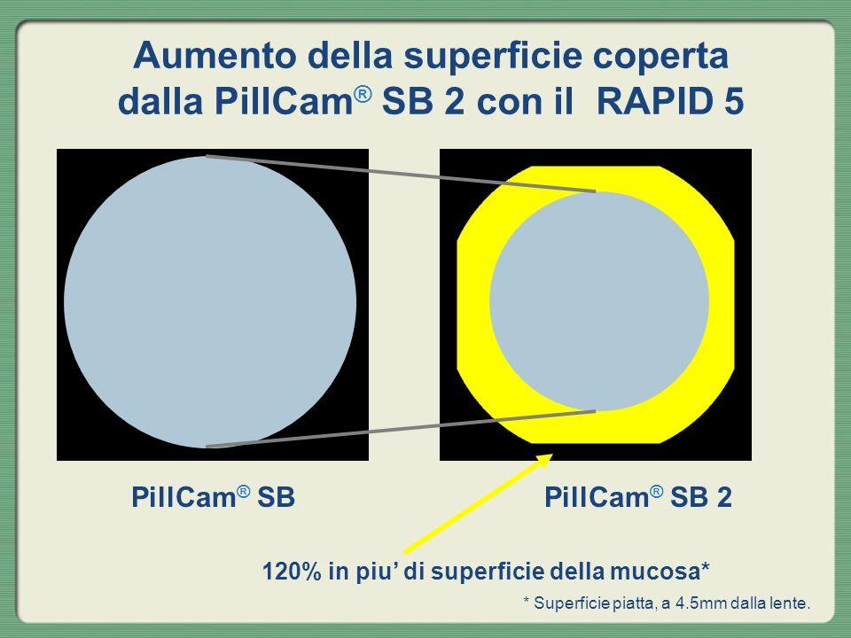 Aumento della superficie coperta dalla PillCam® SB 2 con il RAPID 5