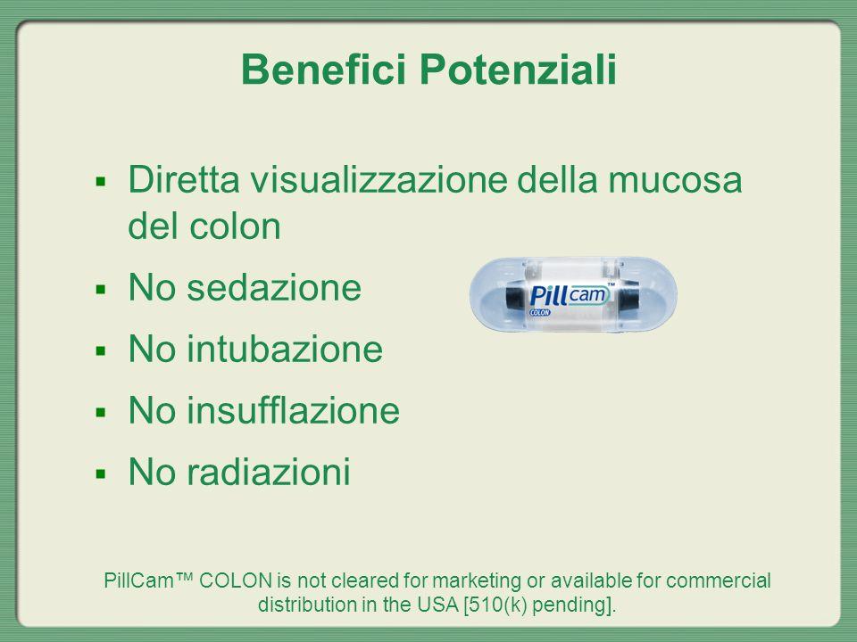 Benefici Potenziali Diretta visualizzazione della mucosa del colon